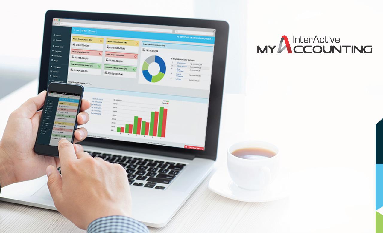 add-ons InterActive MyProfit